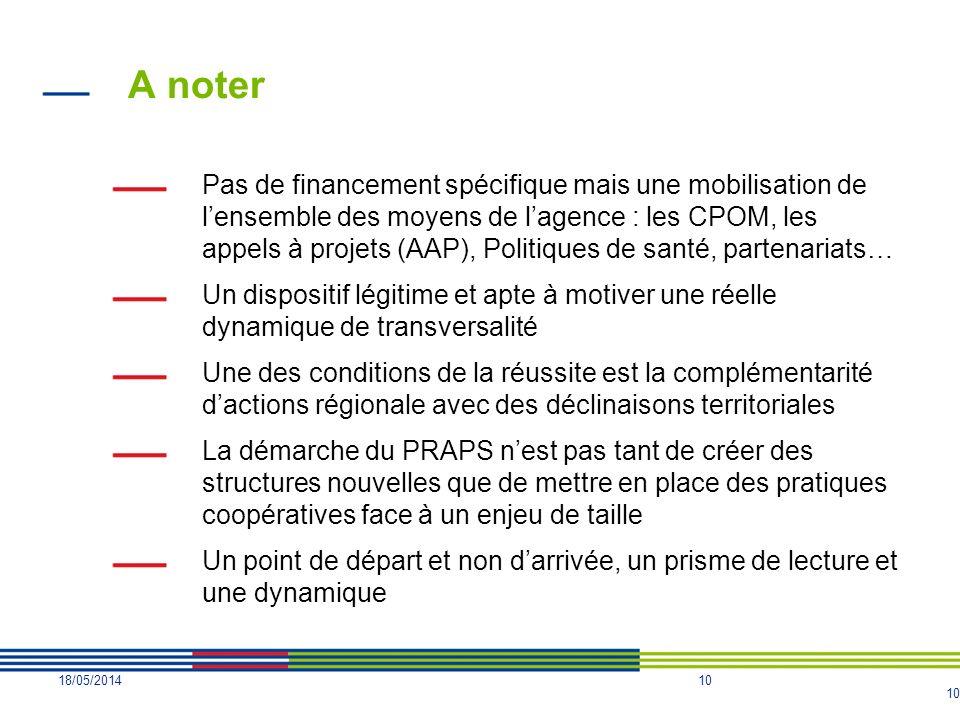 10 A noter Pas de financement spécifique mais une mobilisation de lensemble des moyens de lagence : les CPOM, les appels à projets (AAP), Politiques d