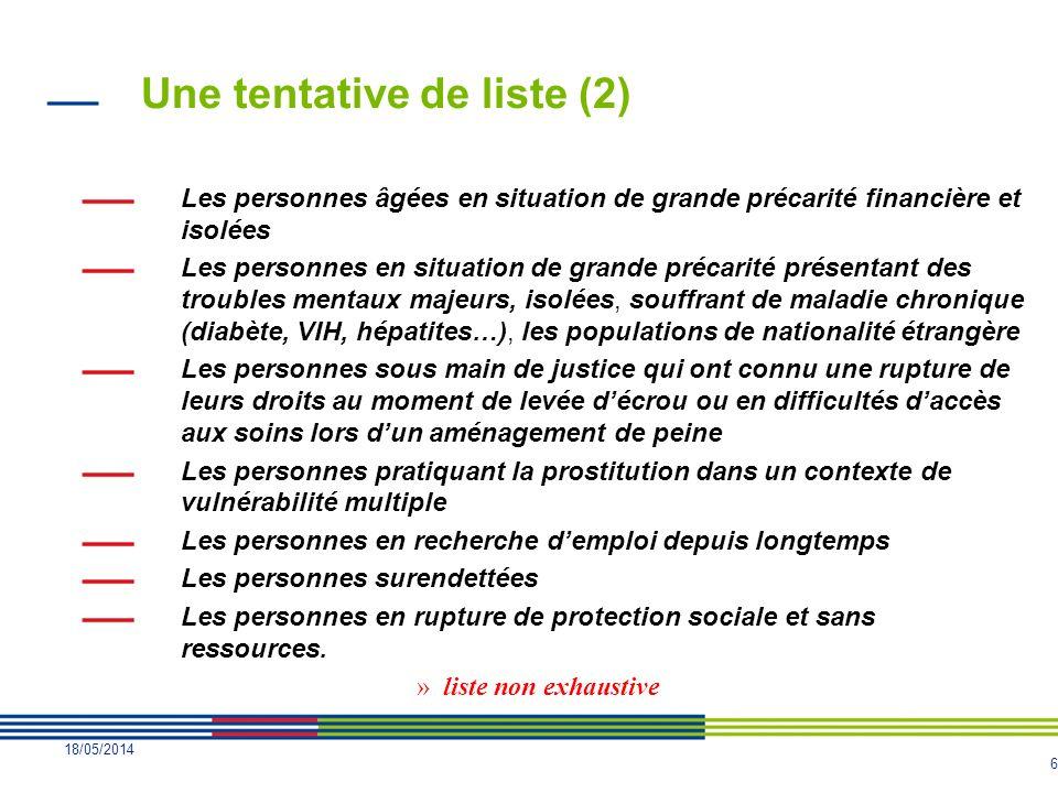 6 Une tentative de liste (2) Les personnes âgées en situation de grande précarité financière et isolées Les personnes en situation de grande précarité