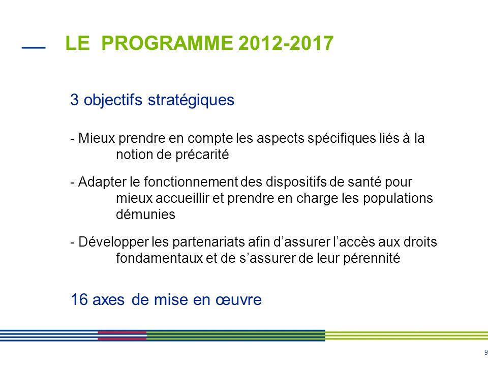 9 LE PROGRAMME 2012-2017 3 objectifs stratégiques - Mieux prendre en compte les aspects spécifiques liés à la notion de précarité - Adapter le fonctio