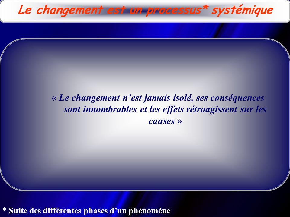 Le changement est un processus* systémique « Le changement nest jamais isolé, ses conséquences sont innombrables et les effets rétroagissent sur les causes » * Suite des différentes phases dun phénomène