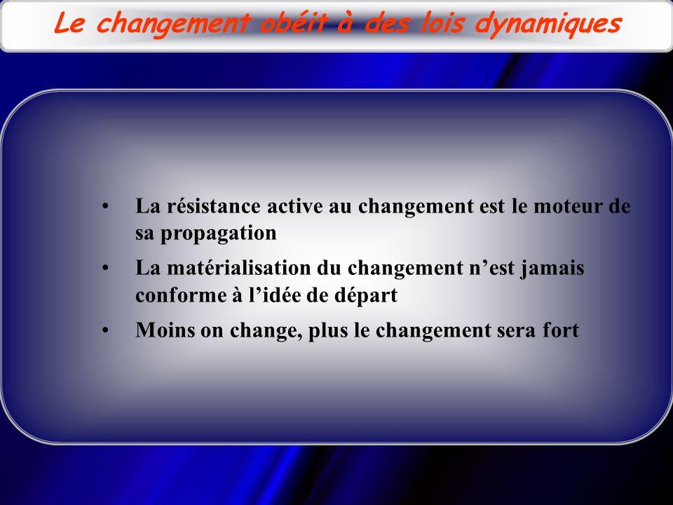 Le changement obéit à des lois dynamiques La résistance active au changement est le moteur de sa propagation La matérialisation du changement nest jamais conforme à lidée de départ Moins on change, plus le changement sera fort