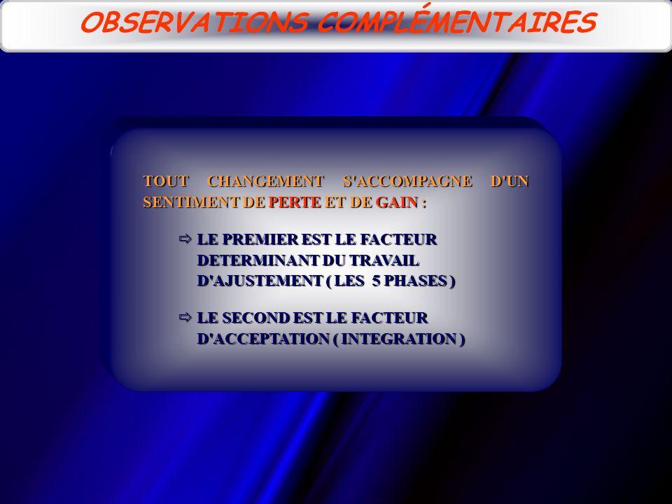 TOUT CHANGEMENT S ACCOMPAGNE D UN SENTIMENT DE PERTE ET DE GAIN : LE PREMIER EST LE FACTEUR DETERMINANT DU TRAVAIL D AJUSTEMENT ( LES 5 PHASES ) LE PREMIER EST LE FACTEUR DETERMINANT DU TRAVAIL D AJUSTEMENT ( LES 5 PHASES ) LE SECOND EST LE FACTEUR D ACCEPTATION ( INTEGRATION ) LE SECOND EST LE FACTEUR D ACCEPTATION ( INTEGRATION ) OBSERVATIONS COMPLÉMENTAIRES