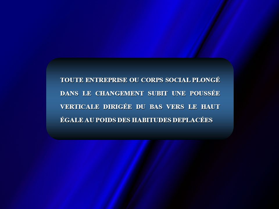 TOUTE ENTREPRISE OU CORPS SOCIAL PLONGÉ DANS LE CHANGEMENT SUBIT UNE POUSSÉE VERTICALE DIRIGÉE DU BAS VERS LE HAUT ÉGALE AU POIDS DES HABITUDES DEPLACÉES