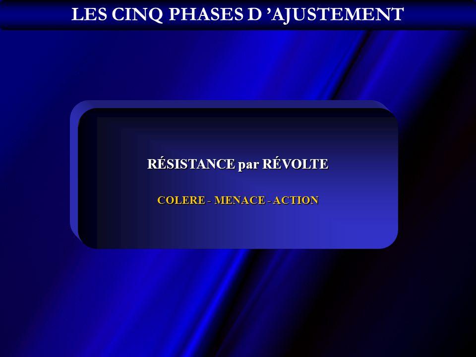 RÉSISTANCE par RÉVOLTE COLERE - MENACE - ACTION LES CINQ PHASES D AJUSTEMENT