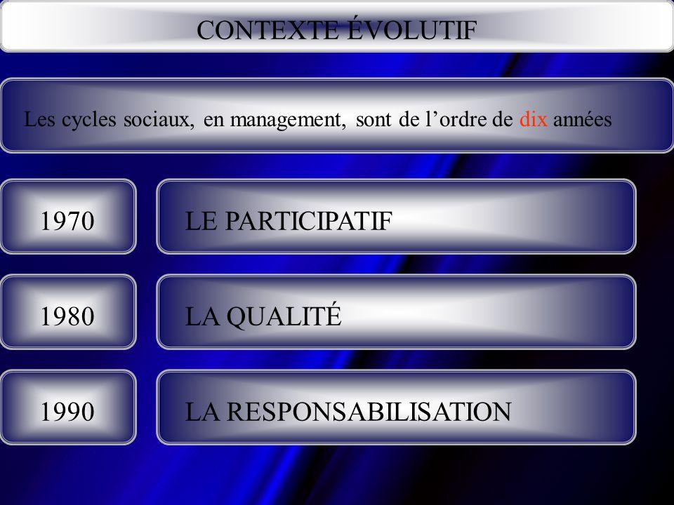 e 2000 RESTRUCTURATION DE LA RELATION AU TRAVAIL TÉLÉTRAVAIL 35 PRODUCTIVITÉ BUTLER COACHING @ CONTEXTE ÉVOLUTIF