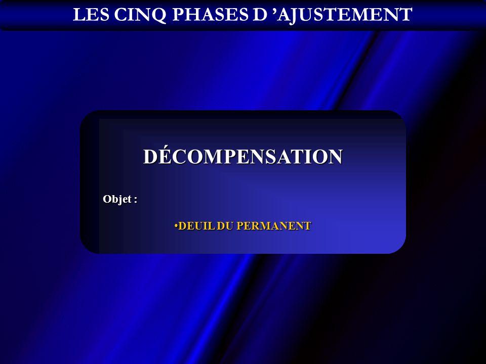 DÉCOMPENSATION Objet : DEUIL DU PERMANENTDEUIL DU PERMANENT LES CINQ PHASES D AJUSTEMENT