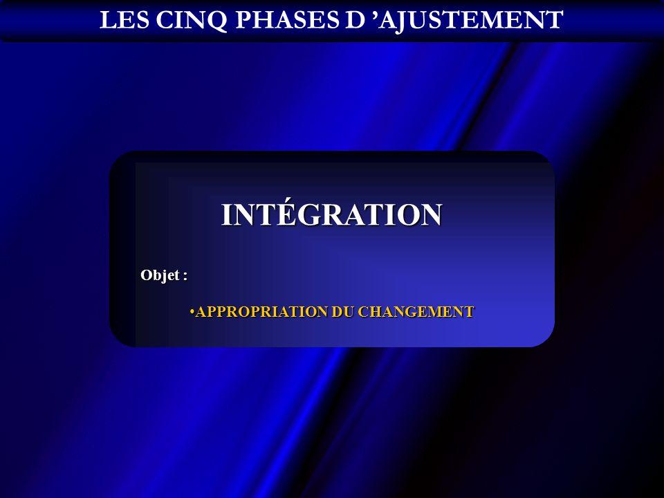INTÉGRATION Objet : APPROPRIATION DU CHANGEMENTAPPROPRIATION DU CHANGEMENT LES CINQ PHASES D AJUSTEMENT