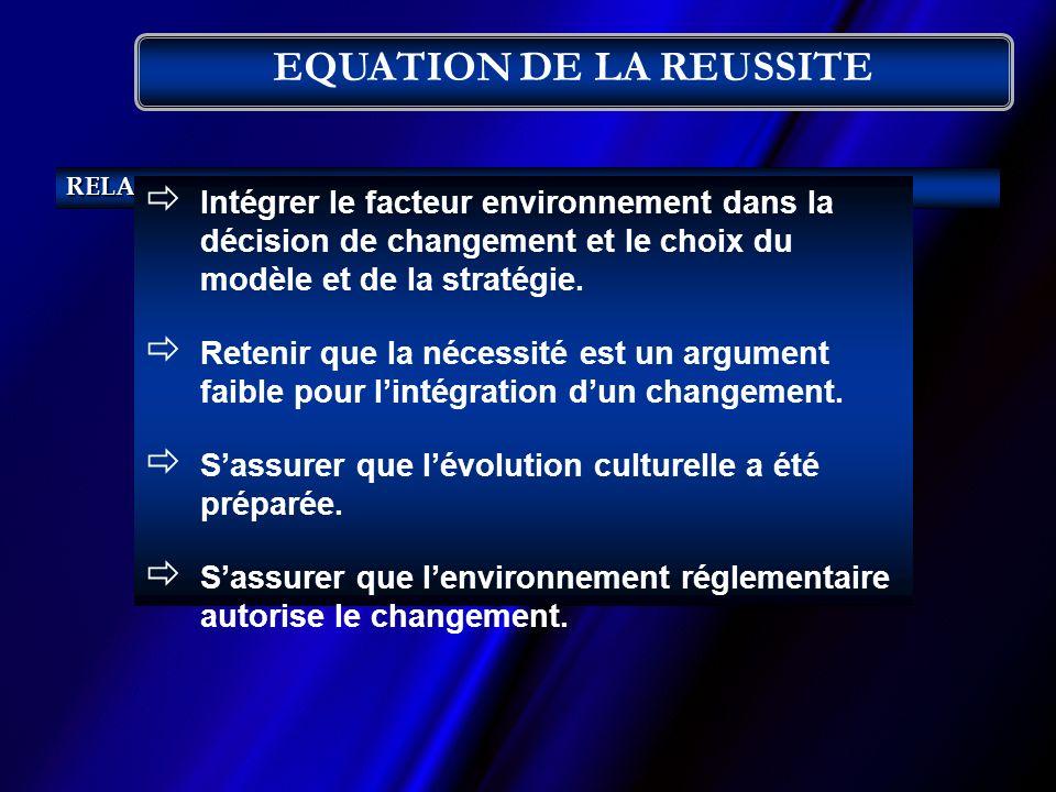 RELATION Intégrer le facteur environnement dans la décision de changement et le choix du modèle et de la stratégie. Retenir que la nécessité est un ar