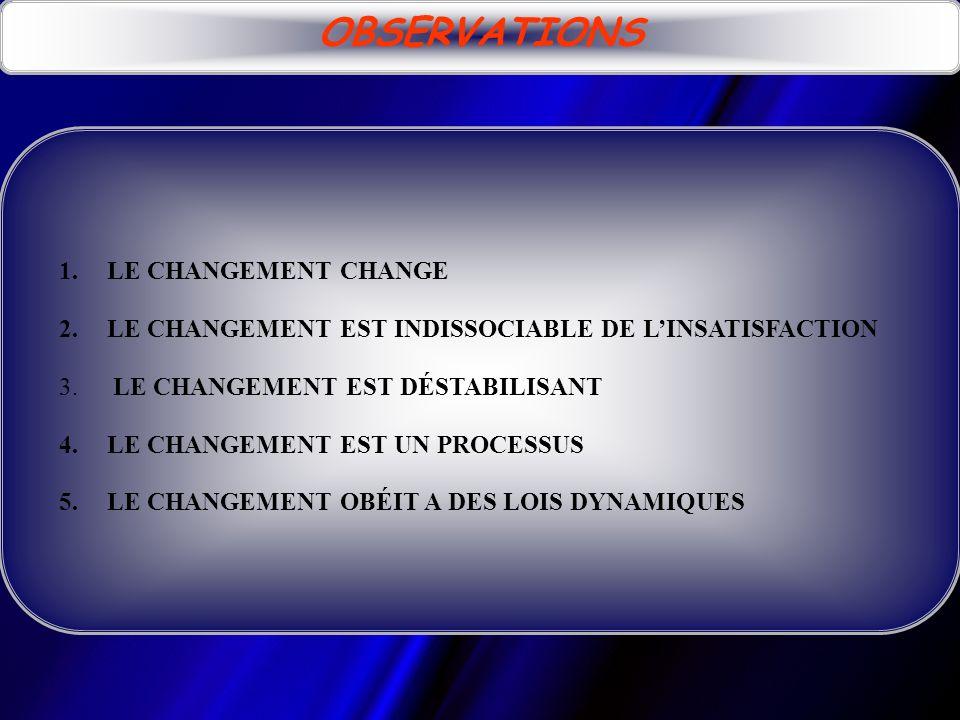 OBSERVATIONS 1.LE CHANGEMENT CHANGE 2.LE CHANGEMENT EST INDISSOCIABLE DE LINSATISFACTION 3.