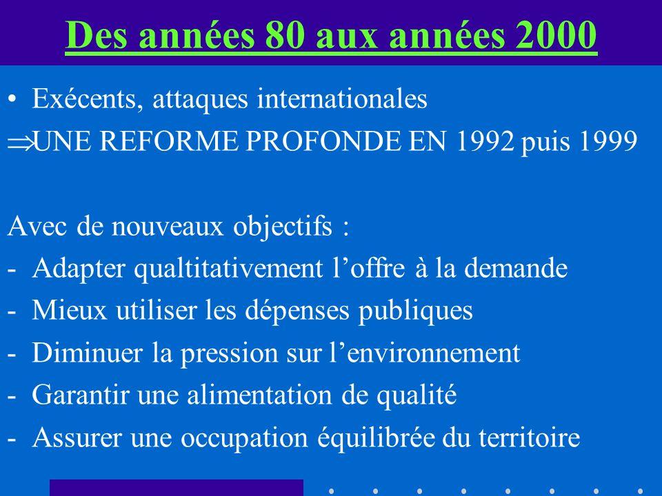Des années 80 aux années 2000 Exécents, attaques internationales UNE REFORME PROFONDE EN 1992 puis 1999 Avec de nouveaux objectifs : -Adapter qualtitativement loffre à la demande -Mieux utiliser les dépenses publiques -Diminuer la pression sur lenvironnement -Garantir une alimentation de qualité -Assurer une occupation équilibrée du territoire