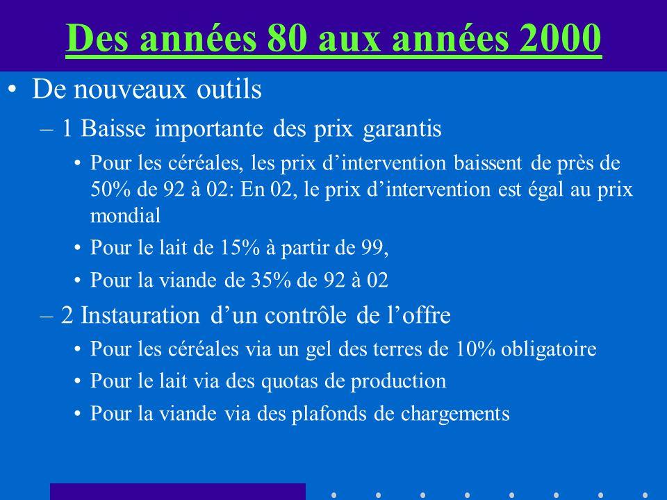 Des années 80 aux années 2000 De nouveaux outils –1 Baisse importante des prix garantis Pour les céréales, les prix dintervention baissent de près de
