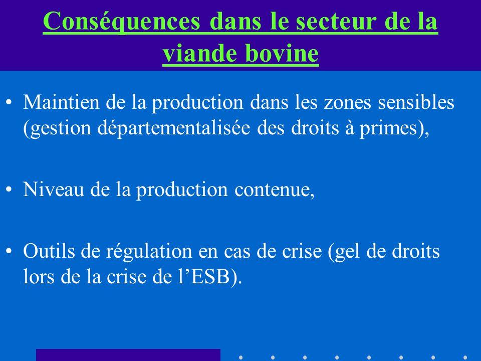 Conséquences dans le secteur de la viande bovine Maintien de la production dans les zones sensibles (gestion départementalisée des droits à primes), Niveau de la production contenue, Outils de régulation en cas de crise (gel de droits lors de la crise de lESB).