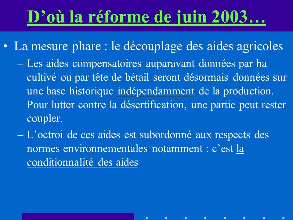 Doù la réforme de juin 2003… La mesure phare : le découplage des aides agricoles –Les aides compensatoires auparavant données par ha cultivé ou par tête de bétail seront désormais données sur une base historique indépendamment de la production.