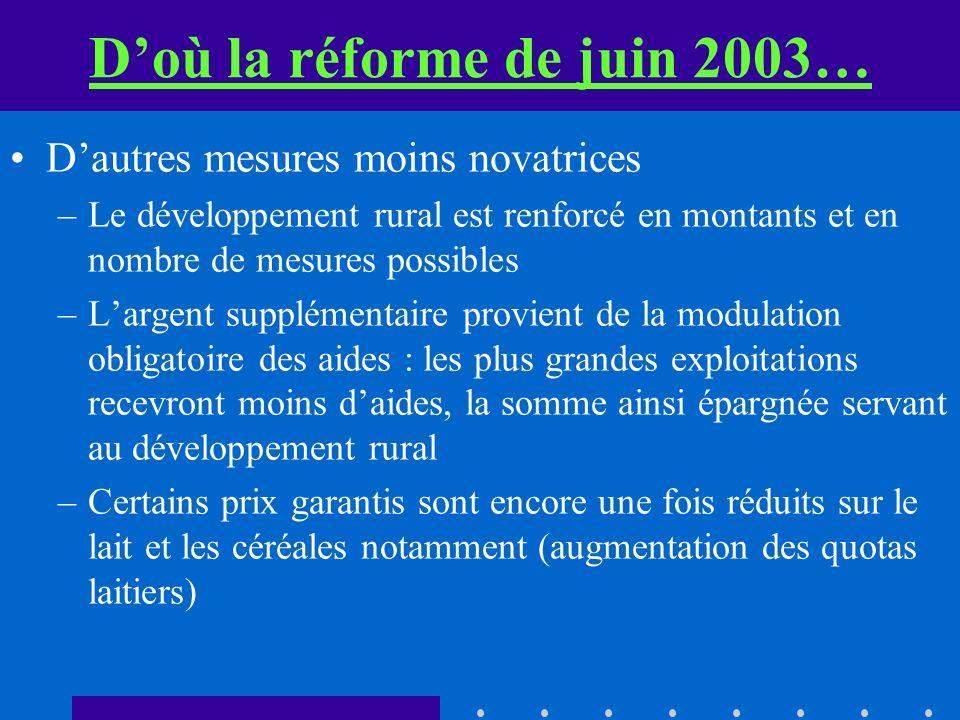 Doù la réforme de juin 2003… Dautres mesures moins novatrices –Le développement rural est renforcé en montants et en nombre de mesures possibles –Larg