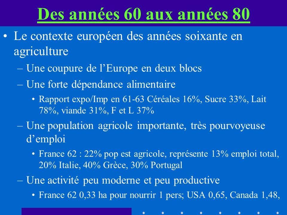 Des années 60 aux années 80 Le contexte européen des années soixante en agriculture –Une coupure de lEurope en deux blocs –Une forte dépendance alimen