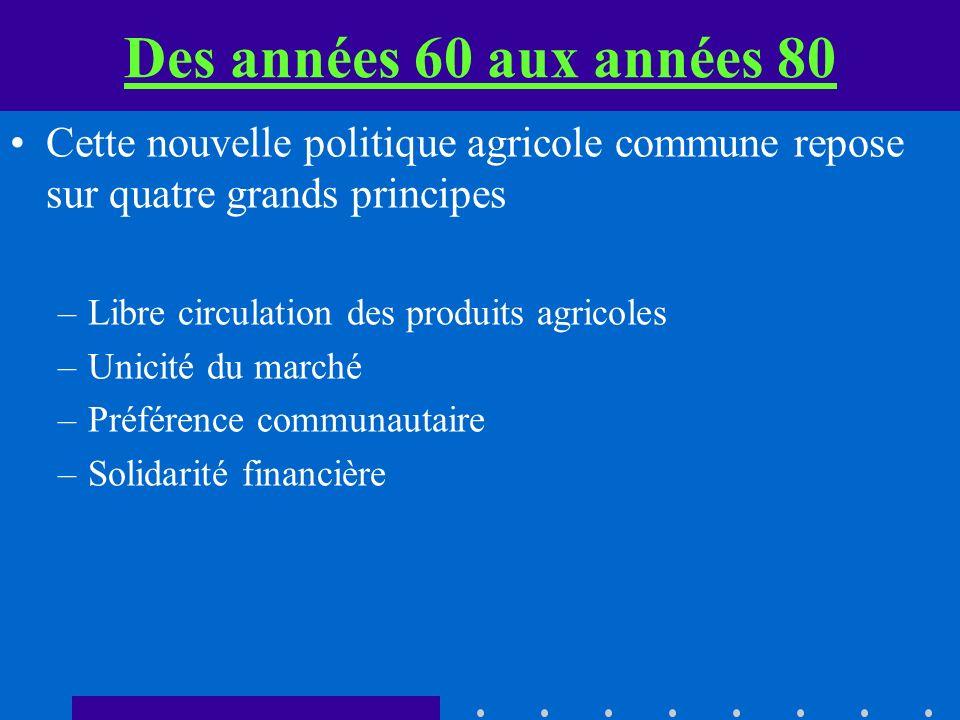 Des années 60 aux années 80 Cette nouvelle politique agricole commune repose sur quatre grands principes –Libre circulation des produits agricoles –Unicité du marché –Préférence communautaire –Solidarité financière