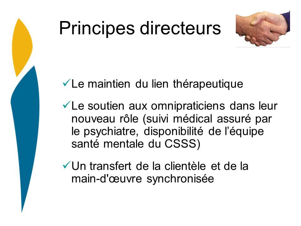 Principes directeurs Le maintien du lien thérapeutique Le soutien aux omnipraticiens dans leur nouveau rôle (suivi médical assuré par le psychiatre, disponibilité de léquipe santé mentale du CSSS) Un transfert de la clientèle et de la main-d œuvre synchronisée