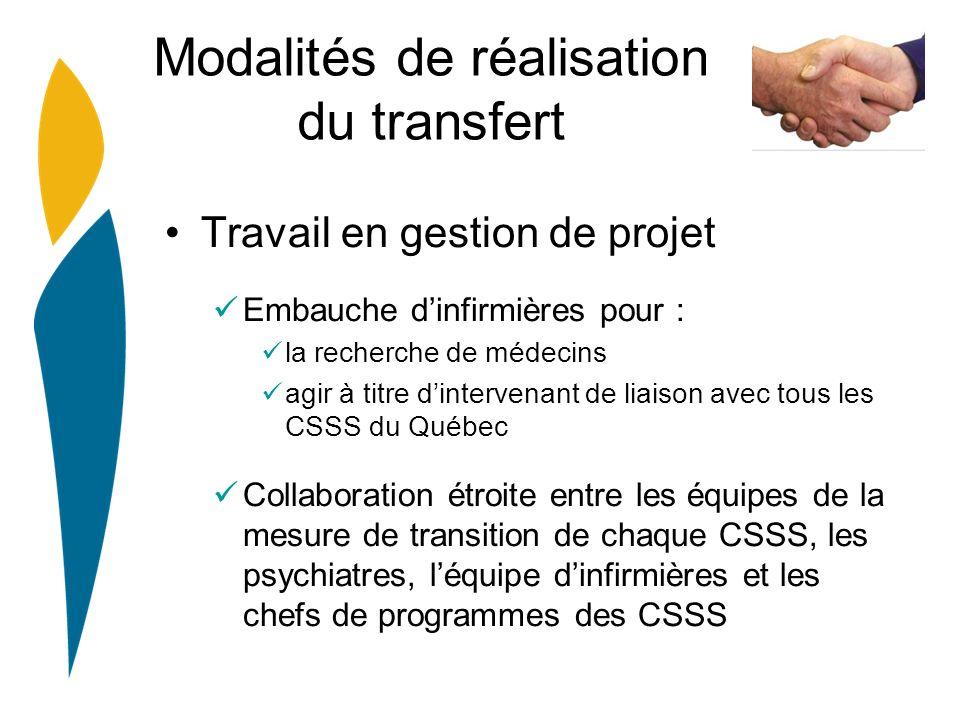 Modalités de réalisation du transfert Travail en gestion de projet Embauche dinfirmières pour : la recherche de médecins agir à titre dintervenant de liaison avec tous les CSSS du Québec Collaboration étroite entre les équipes de la mesure de transition de chaque CSSS, les psychiatres, léquipe dinfirmières et les chefs de programmes des CSSS