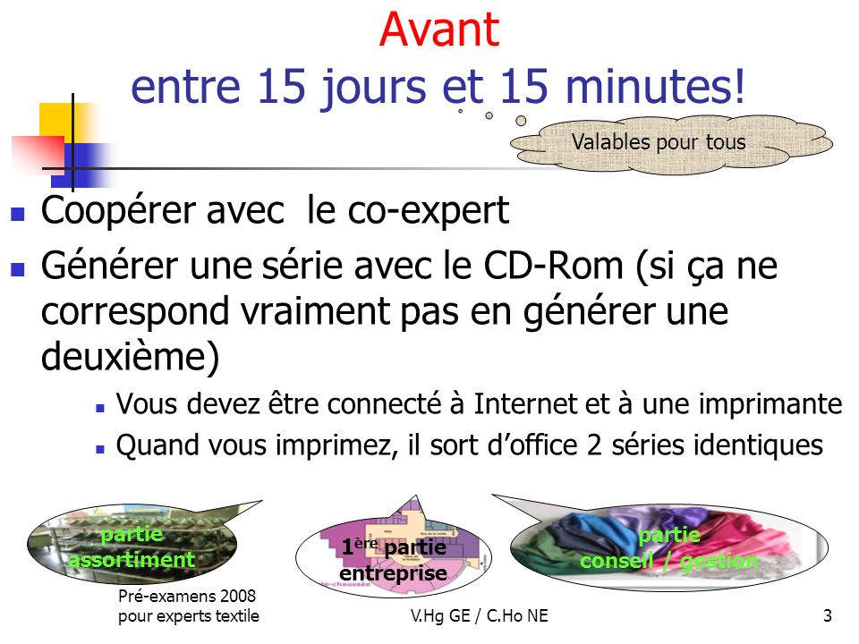 Pré-examens 2008 pour experts textileV.Hg GE / C.Ho NE3 Avant entre 15 jours et 15 minutes! Coopérer avec le co-expert Générer une série avec le CD-Ro