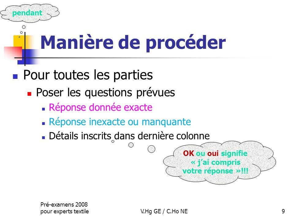 Pré-examens 2008 pour experts textileV.Hg GE / C.Ho NE9 Pour toutes les parties Poser les questions prévues Réponse donnée exacte Réponse inexacte ou