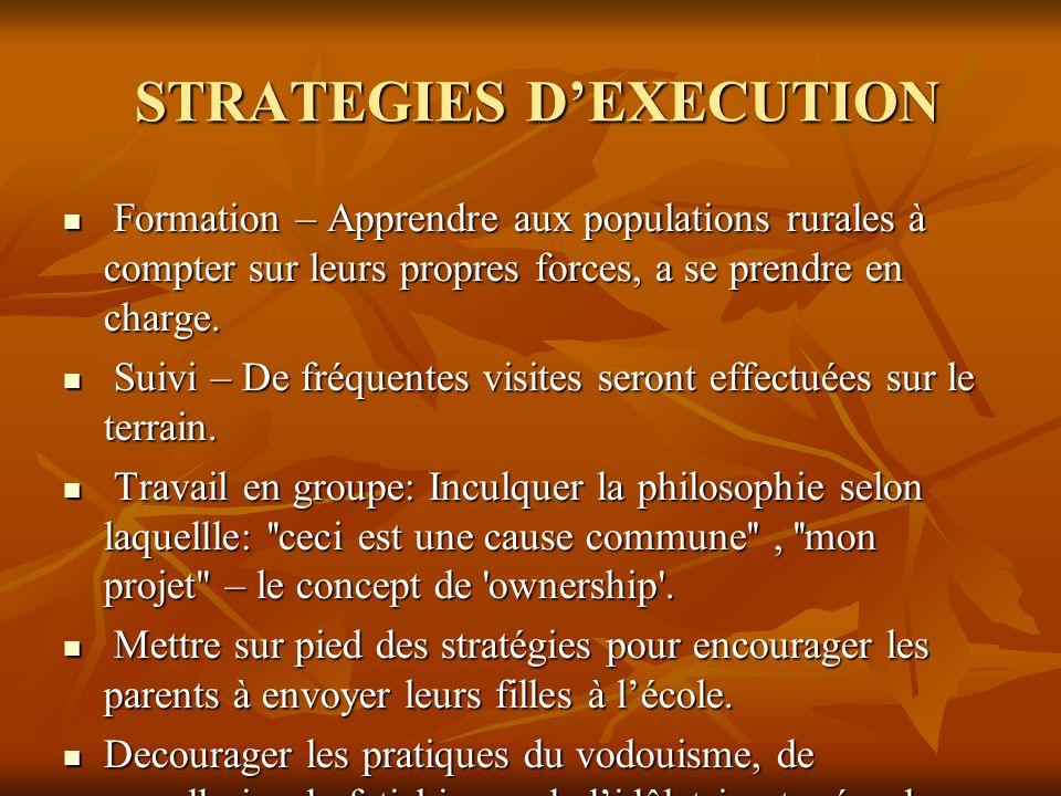 STRATEGIES DEXECUTION STRATEGIES DEXECUTION Formation – Apprendre aux populations rurales à compter sur leurs propres forces, a se prendre en charge.