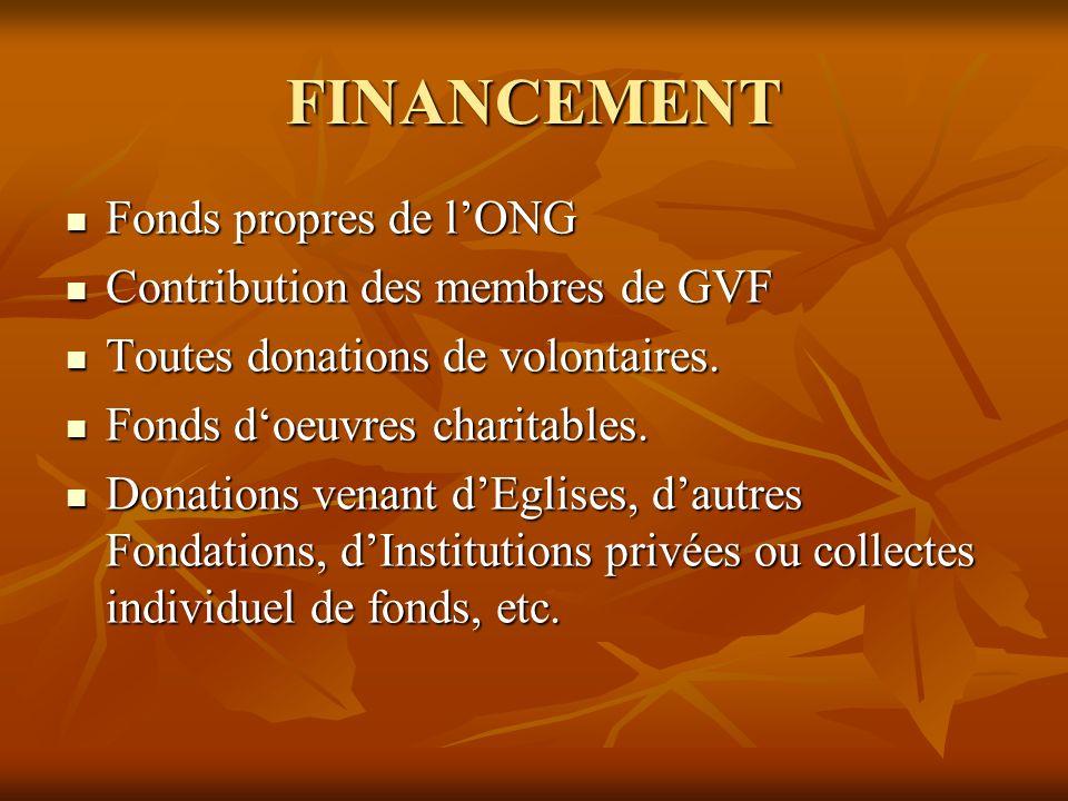 FINANCEMENT Fonds propres de lONG Fonds propres de lONG Contribution des membres de GVF Contribution des membres de GVF Toutes donations de volontaires.