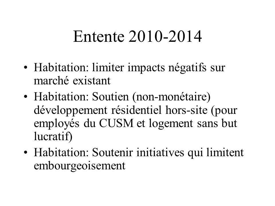 Entente 2010-2014 Habitation: limiter impacts négatifs sur marché existant Habitation: Soutien (non-monétaire) développement résidentiel hors-site (po