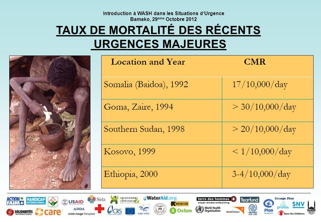 Groupe Pivot ADDA Introduction à WASH dans les Situations dUrgence Bamako, 29 eme Octobre 2012 TAUX DE MORTALITÉ DES RÉCENTS URGENCES MAJEURES
