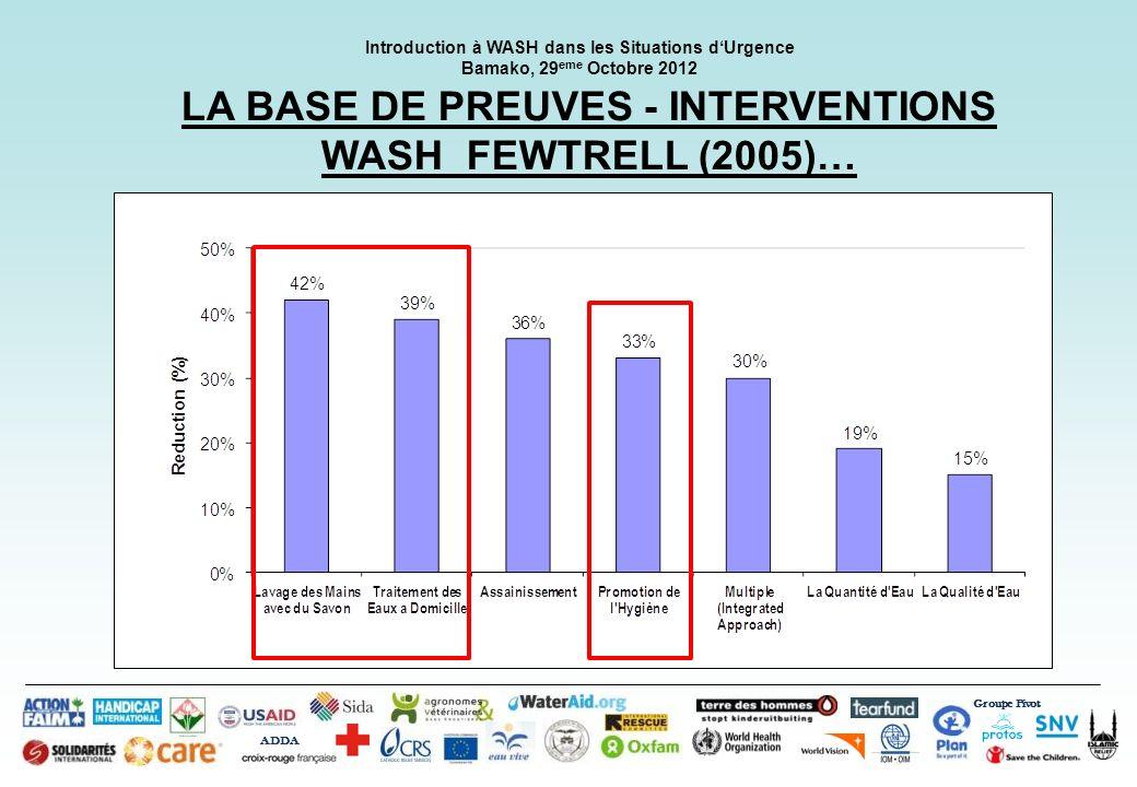 Groupe Pivot ADDA Introduction à WASH dans les Situations dUrgence Bamako, 29 eme Octobre 2012 LA BASE DE PREUVES - INTERVENTIONS WASH FEWTRELL (2005)