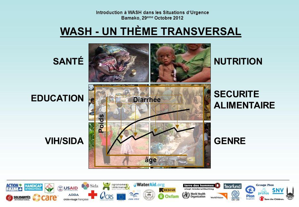Groupe Pivot ADDA Introduction à WASH dans les Situations dUrgence Bamako, 29 eme Octobre 2012 SANTÉNUTRITION EDUCATION SECURITE ALIMENTAIRE VIH/SIDAG