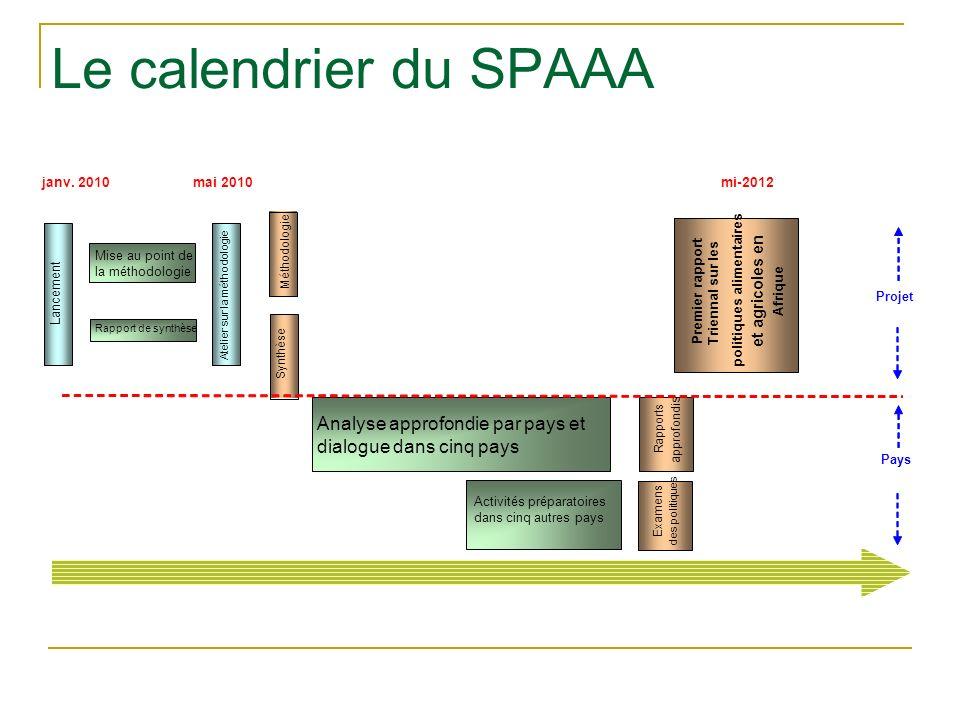 Le calendrier du SPAAA Activités préparatoires dans cinq autres pays