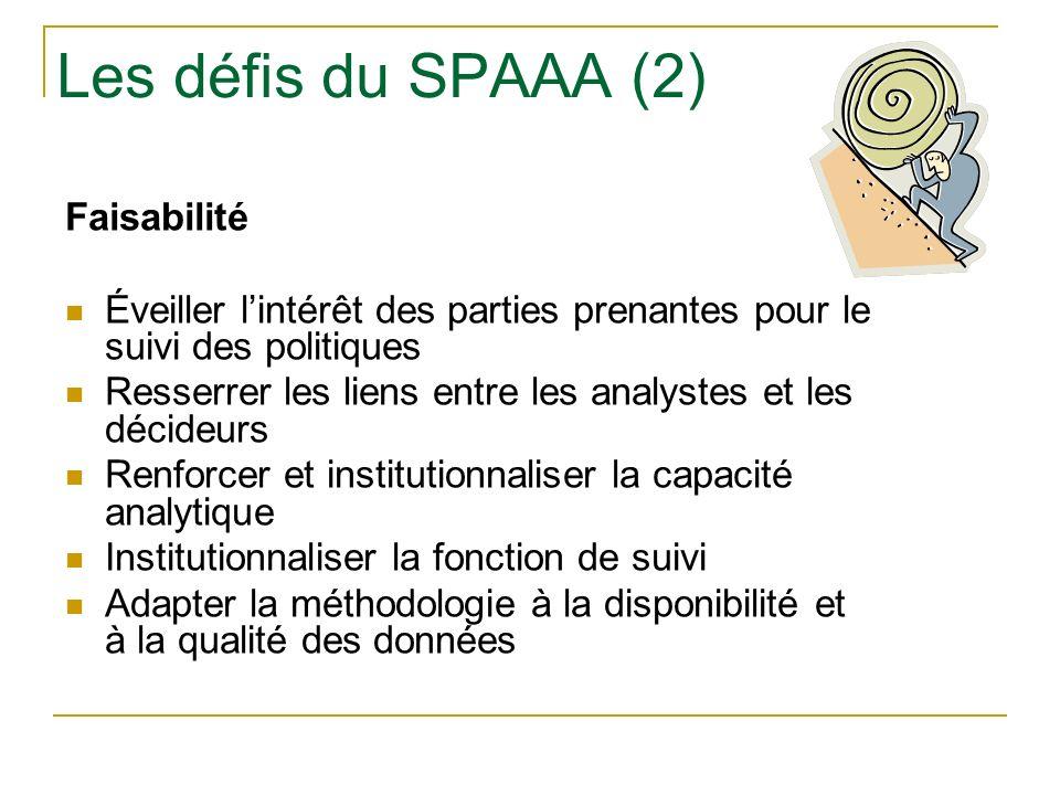 Les défis du SPAAA (2) Faisabilité Éveiller lintérêt des parties prenantes pour le suivi des politiques Resserrer les liens entre les analystes et les décideurs Renforcer et institutionnaliser la capacité analytique Institutionnaliser la fonction de suivi Adapter la méthodologie à la disponibilité et à la qualité des données