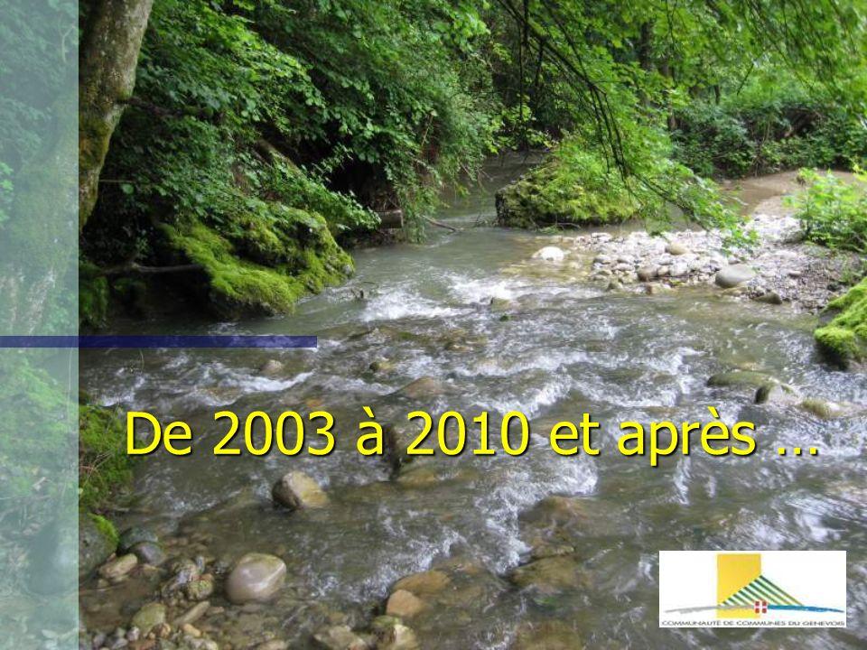 De 2003 à 2010 et après …