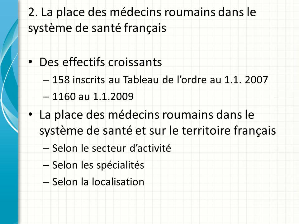 2. La place des médecins roumains dans le système de santé français Des effectifs croissants – 158 inscrits au Tableau de lordre au 1.1. 2007 – 1160 a