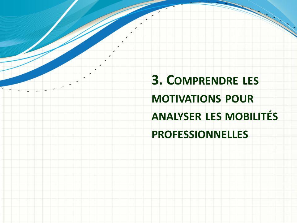 3. C OMPRENDRE LES MOTIVATIONS POUR ANALYSER LES MOBILITÉS PROFESSIONNELLES