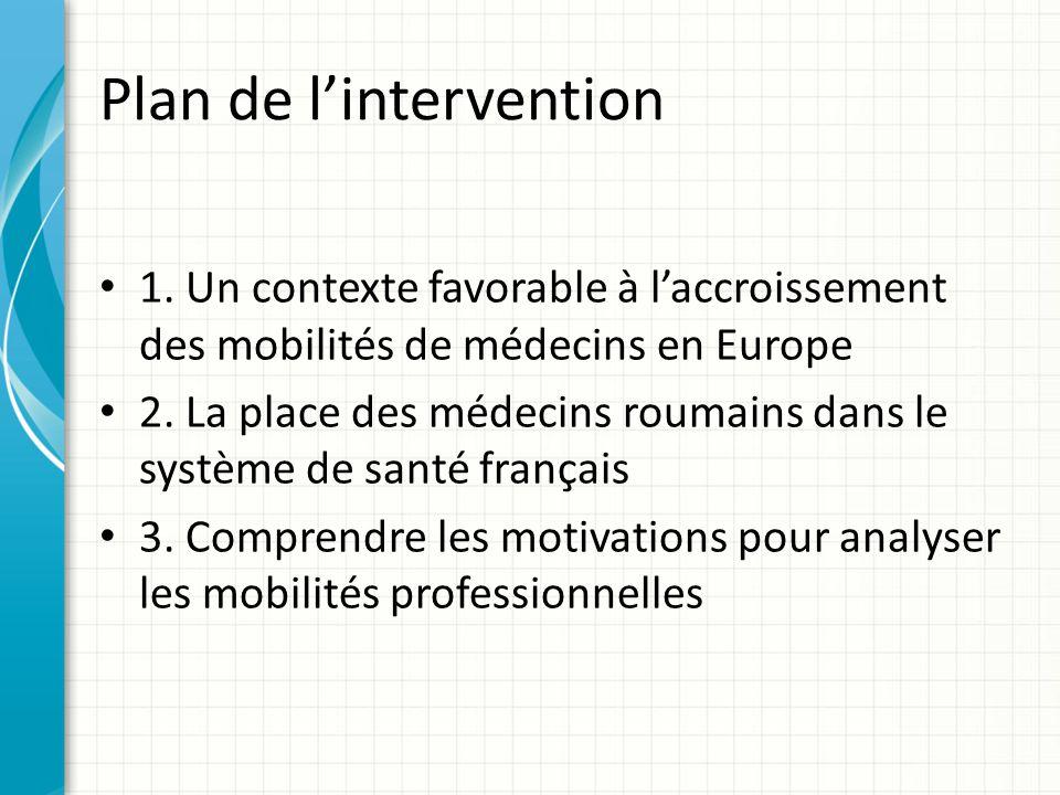 Plan de lintervention 1. Un contexte favorable à laccroissement des mobilités de médecins en Europe 2. La place des médecins roumains dans le système