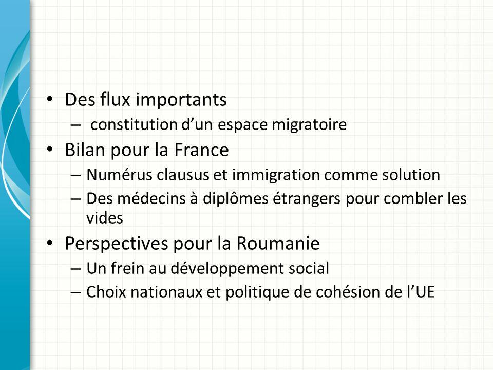 Des flux importants – constitution dun espace migratoire Bilan pour la France – Numérus clausus et immigration comme solution – Des médecins à diplômes étrangers pour combler les vides Perspectives pour la Roumanie – Un frein au développement social – Choix nationaux et politique de cohésion de lUE