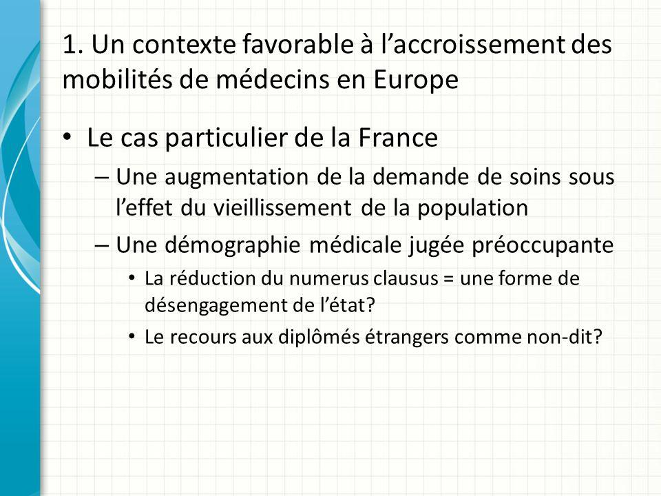 1. Un contexte favorable à laccroissement des mobilités de médecins en Europe Le cas particulier de la France – Une augmentation de la demande de soin