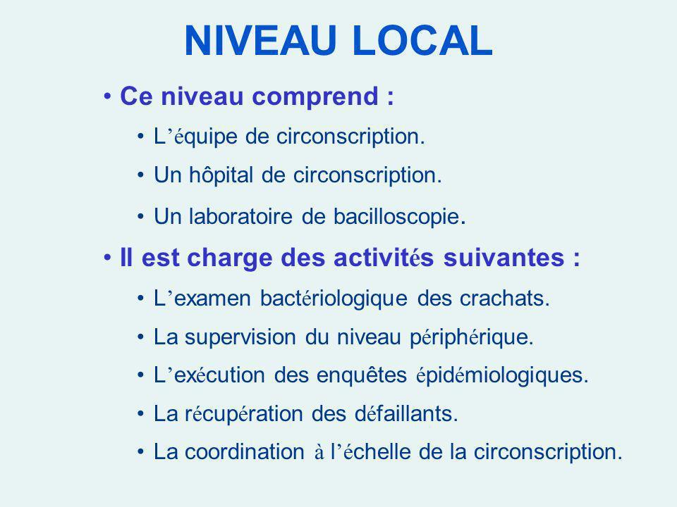 NIVEAU LOCAL Ce niveau comprend : L é quipe de circonscription. Un hôpital de circonscription. Un laboratoire de bacilloscopie. Il est charge des acti
