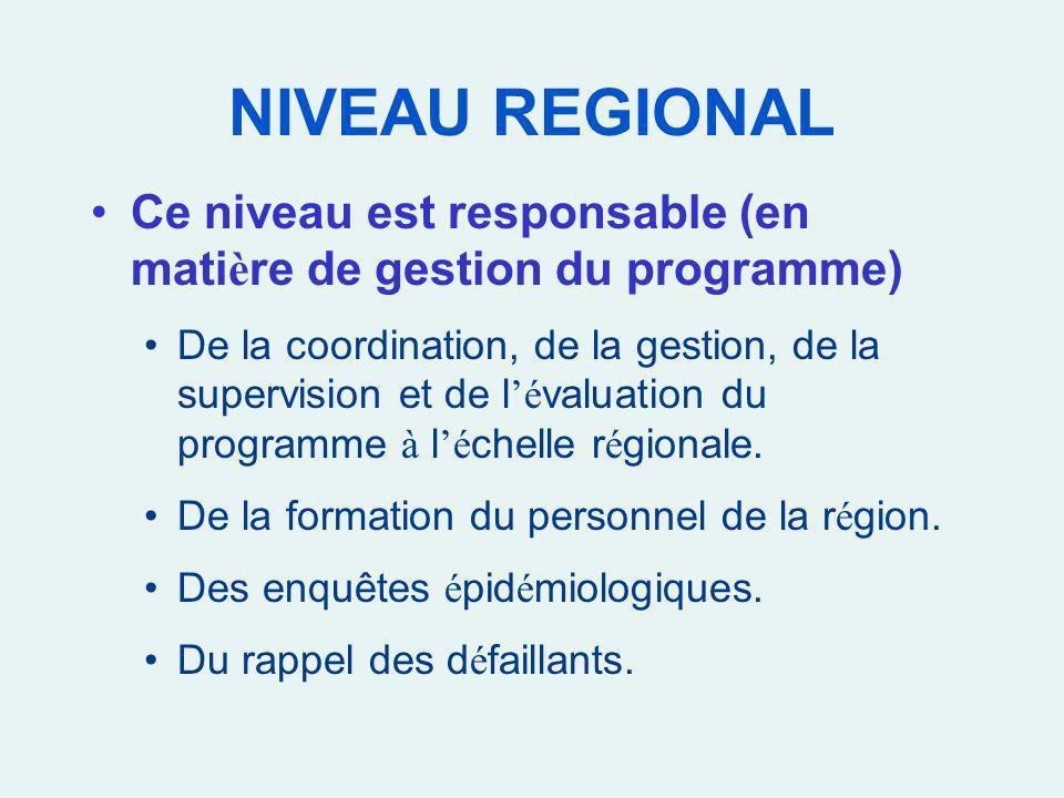NIVEAU REGIONAL Ce niveau est responsable (en mati è re de gestion du programme) De la coordination, de la gestion, de la supervision et de l é valuat