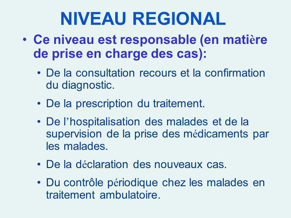 NIVEAU REGIONAL Ce niveau est responsable (en mati è re de prise en charge des cas): De la consultation recours et la confirmation du diagnostic. De l