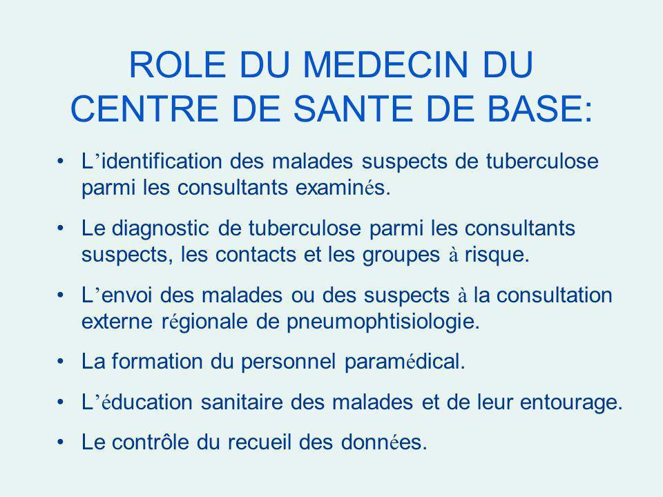 ROLE DU MEDECIN DU CENTRE DE SANTE DE BASE: L identification des malades suspects de tuberculose parmi les consultants examin é s. Le diagnostic de tu