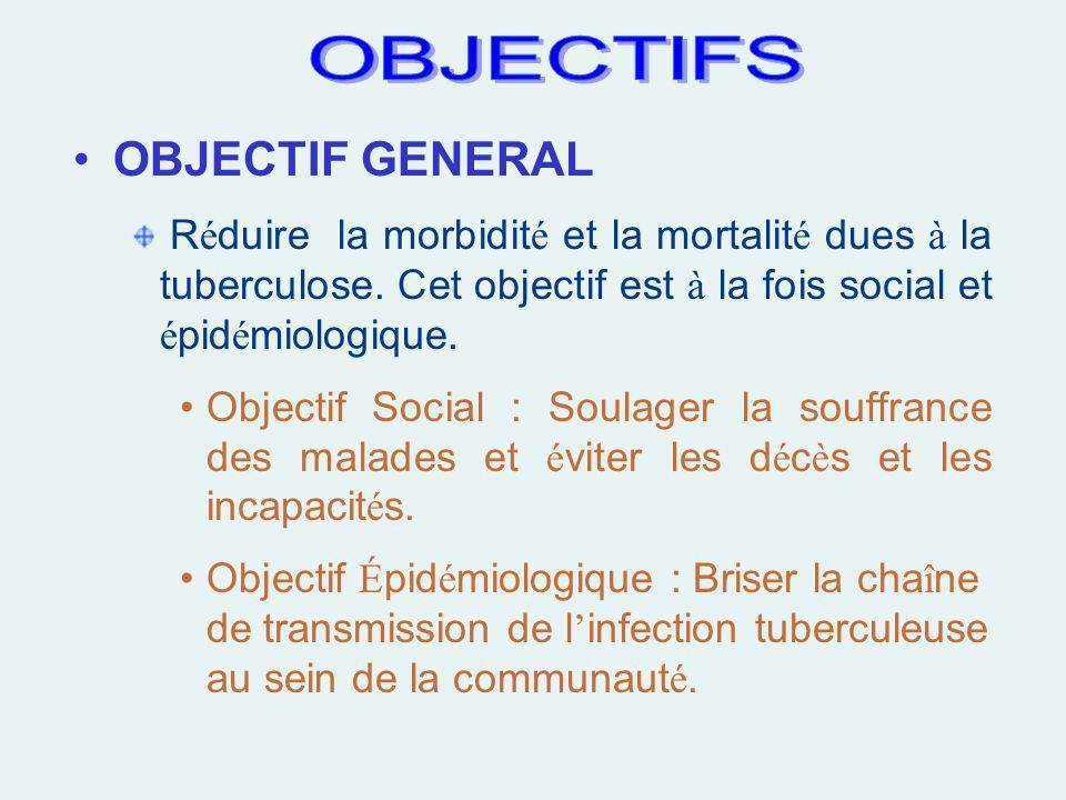 OBJECTIF GENERAL R é duire la morbidit é et la mortalit é dues à la tuberculose. Cet objectif est à la fois social et é pid é miologique. Objectif Soc