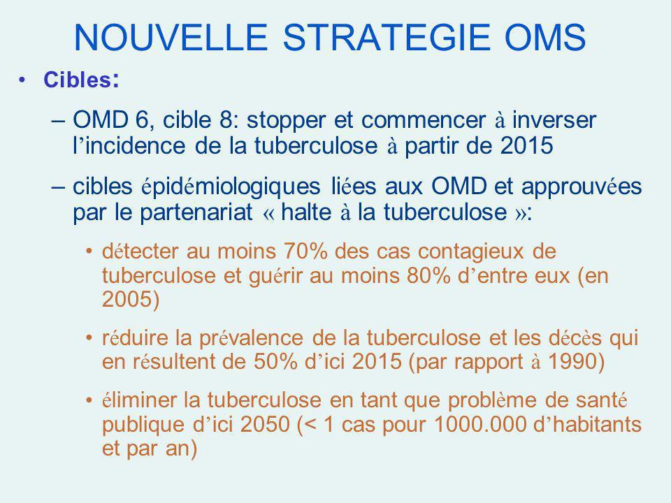 NOUVELLE STRATEGIE OMS Cibles : –OMD 6, cible 8: stopper et commencer à inverser l incidence de la tuberculose à partir de 2015 –cibles é pid é miolog