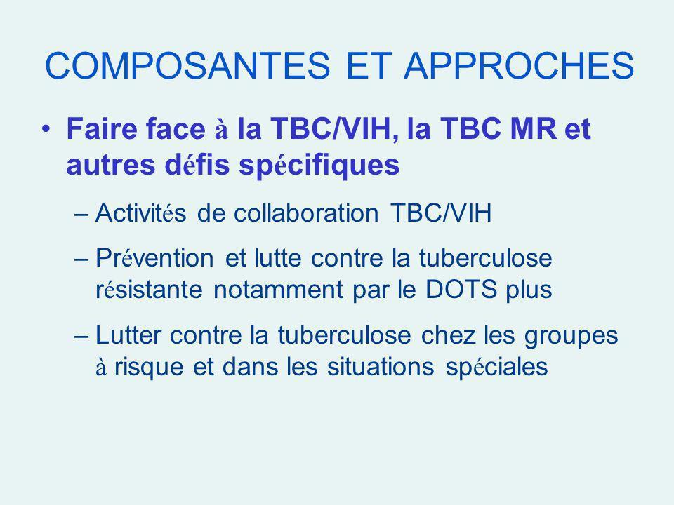 COMPOSANTES ET APPROCHES Faire face à la TBC/VIH, la TBC MR et autres d é fis sp é cifiques –Activit é s de collaboration TBC/VIH –Pr é vention et lut