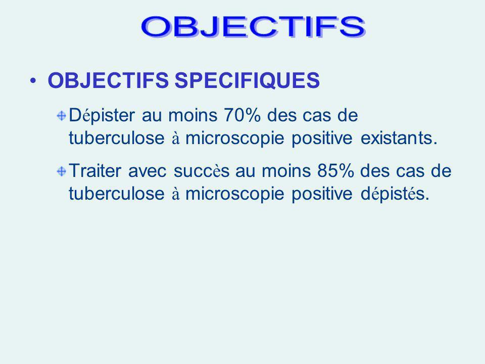 OBJECTIFS SPECIFIQUES D é pister au moins 70% des cas de tuberculose à microscopie positive existants. Traiter avec succ è s au moins 85% des cas de t
