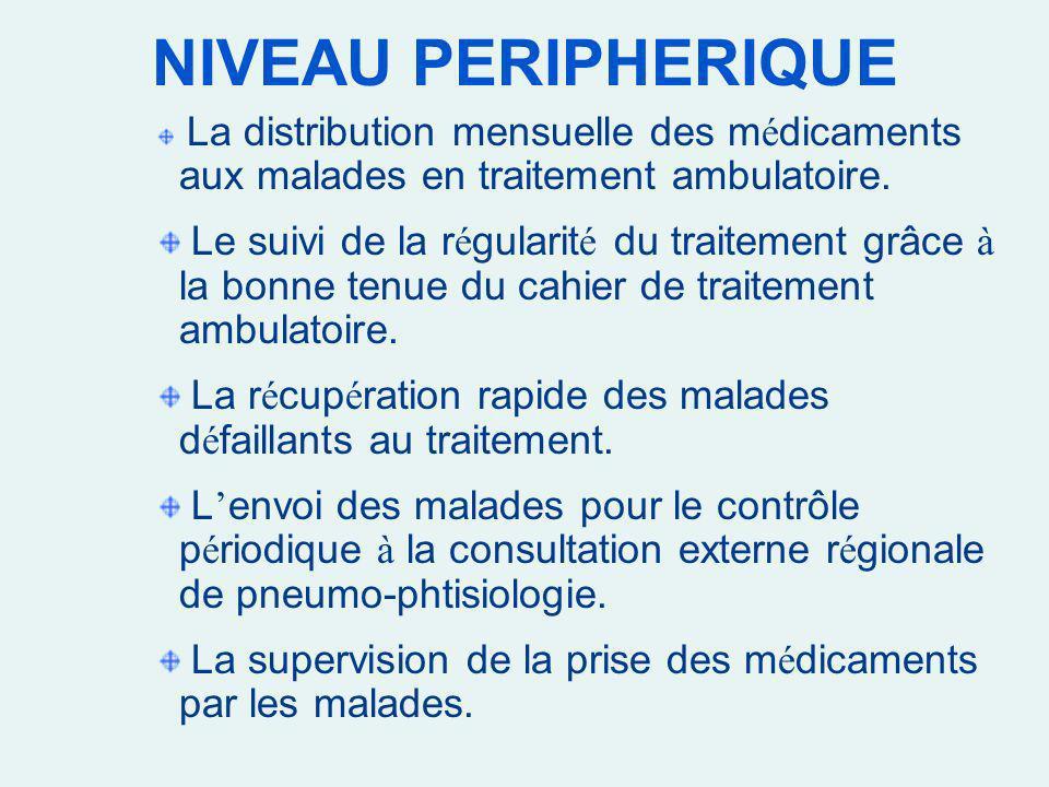 NIVEAU PERIPHERIQUE La distribution mensuelle des m é dicaments aux malades en traitement ambulatoire. Le suivi de la r é gularit é du traitement grâc
