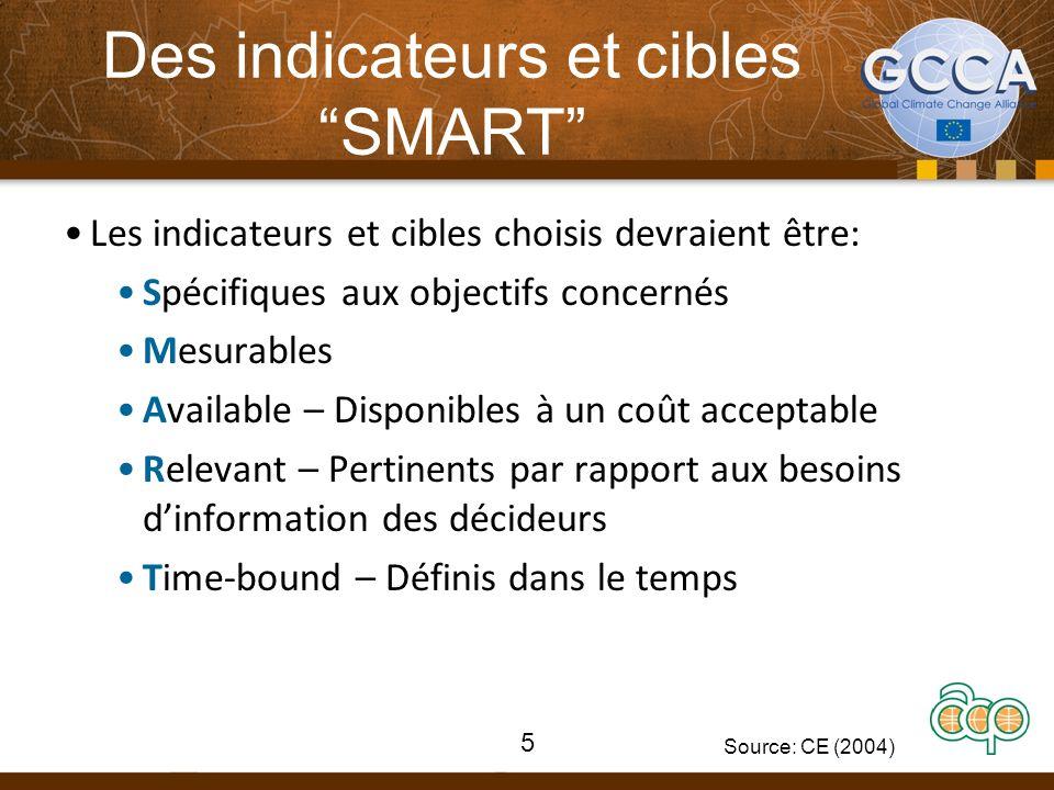Des indicateurs et cibles SMART Les indicateurs et cibles choisis devraient être: Spécifiques aux objectifs concernés Mesurables Available – Disponibles à un coût acceptable Relevant – Pertinents par rapport aux besoins dinformation des décideurs Time-bound – Définis dans le temps Source: CE (2004) 5