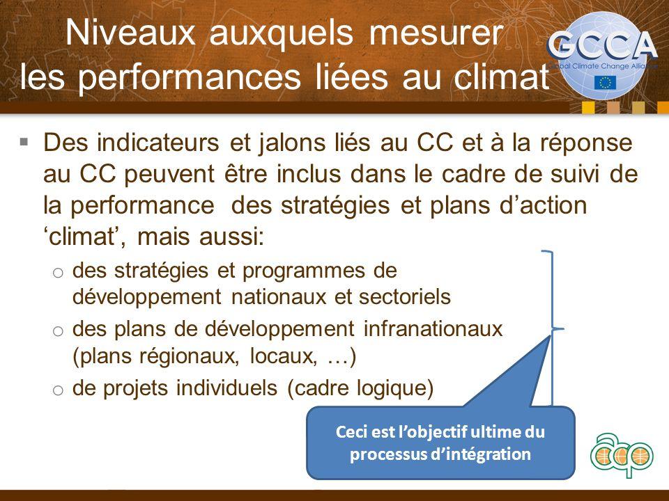 Références CE (2004) Lignes directrices: Gestion du Cycle de Projet.