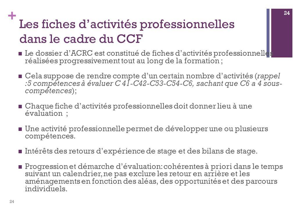 + Les fiches dactivités professionnelles dans le cadre du CCF Le dossier dACRC est constitué de fiches dactivités professionnelles réalisées progressivement tout au long de la formation ; Cela suppose de rendre compte dun certain nombre dactivités (rappel :5 compétences à évaluer C 41-C42-C53-C54-C6, sachant que C6 a 4 sous- compétences); Chaque fiche dactivités professionnelles doit donner lieu à une évaluation ; Une activité professionnelle permet de développer une ou plusieurs compétences.